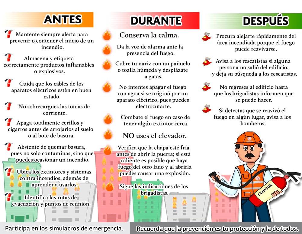Que hacer en caso de incendio antes, durante y después