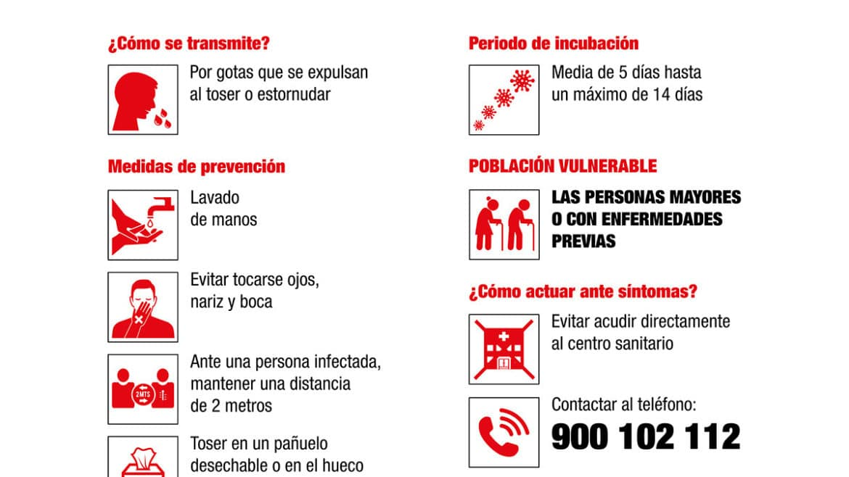 Recomendaciones mínimas a seguir en una Comunidad de Propietarios para evitar el contagio de coronavirus Comuidad de Madrid Dorado AYG Administración de Fincas