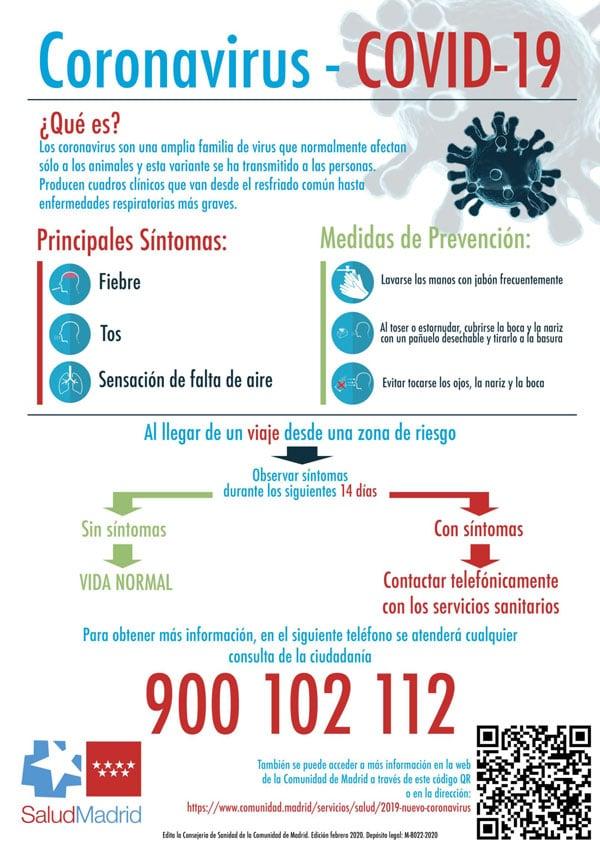 información coronavirus qué es medidas de prevención principales sintomas Dorado AYG Administración de fincas